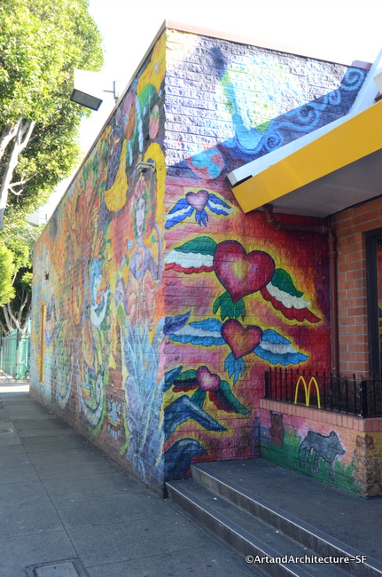 Mcdonald's Mural at 24th and Mission